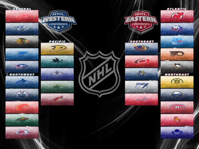 3D national hockey league NHL HD Wallpapers, Free HD wallpapers, NHL Teams