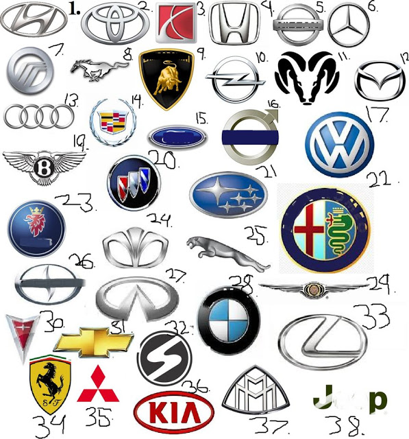 Car brands | car | page17