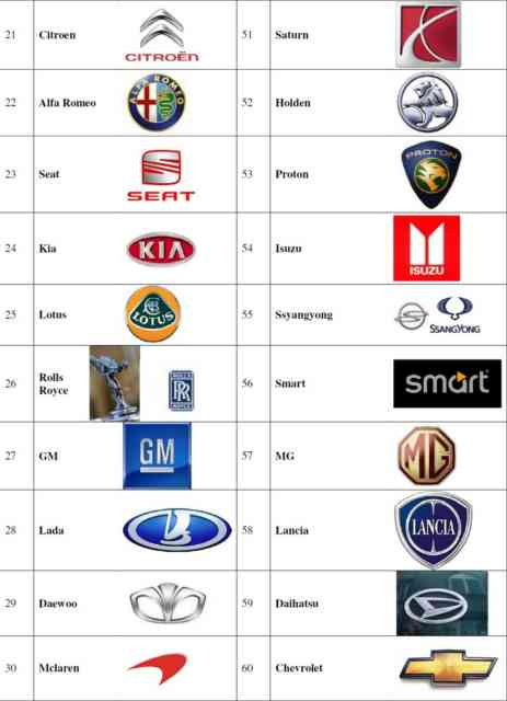 Car brands | car | page32