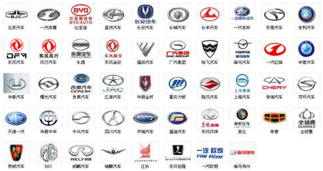Car brands | car | page7