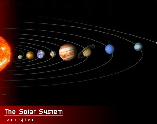 Solar system alignment | Make a solar system  | #3
