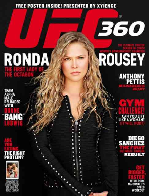 Martial Arts Ronda Rousey  UFC | MMA Weight Classes | UFC Champions | #28