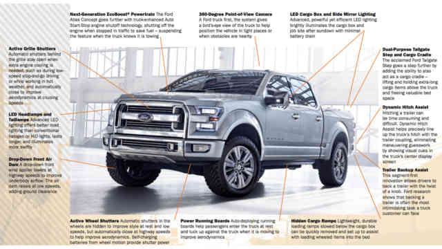 2015 Ford Atlas | Ford 2015 | Ford Truck 2015 | 2015 Ford Truck | #11