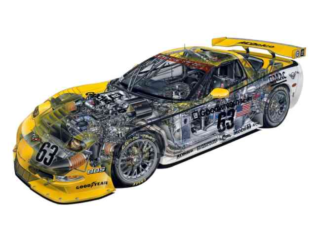 Race Car Wallpapers | Car Racing |  Racing Cars | American racing | #2