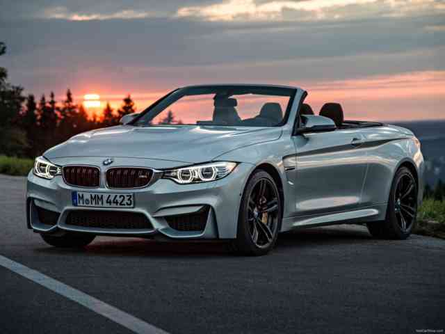 Convertible M4 2015 BMW HD Resolutions BMW Wallpapers |