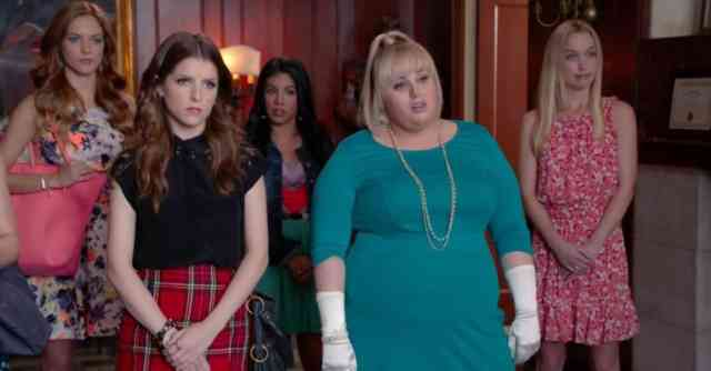 Pitch Perfect 2 Trailer | Pitch Perfect 2 Cast | Pitch Perfect Two | #17