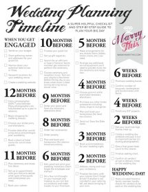 How to Organize Your Wedding Timeline For Perfect Photographs