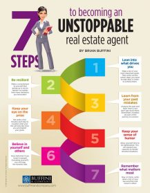 How to Run Real Estate Promotional Campaign Successfully?