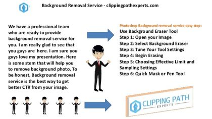Significance Of Using Image Background Removal Service
