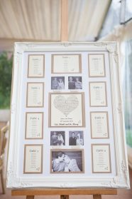 Decoration Plans For Wedding Tables